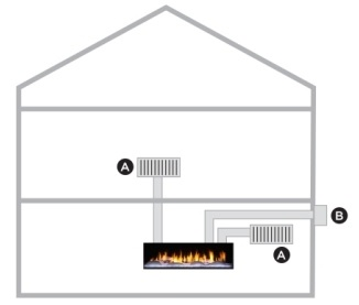 PRIMO See-Through Gas Fireplace Power Flow